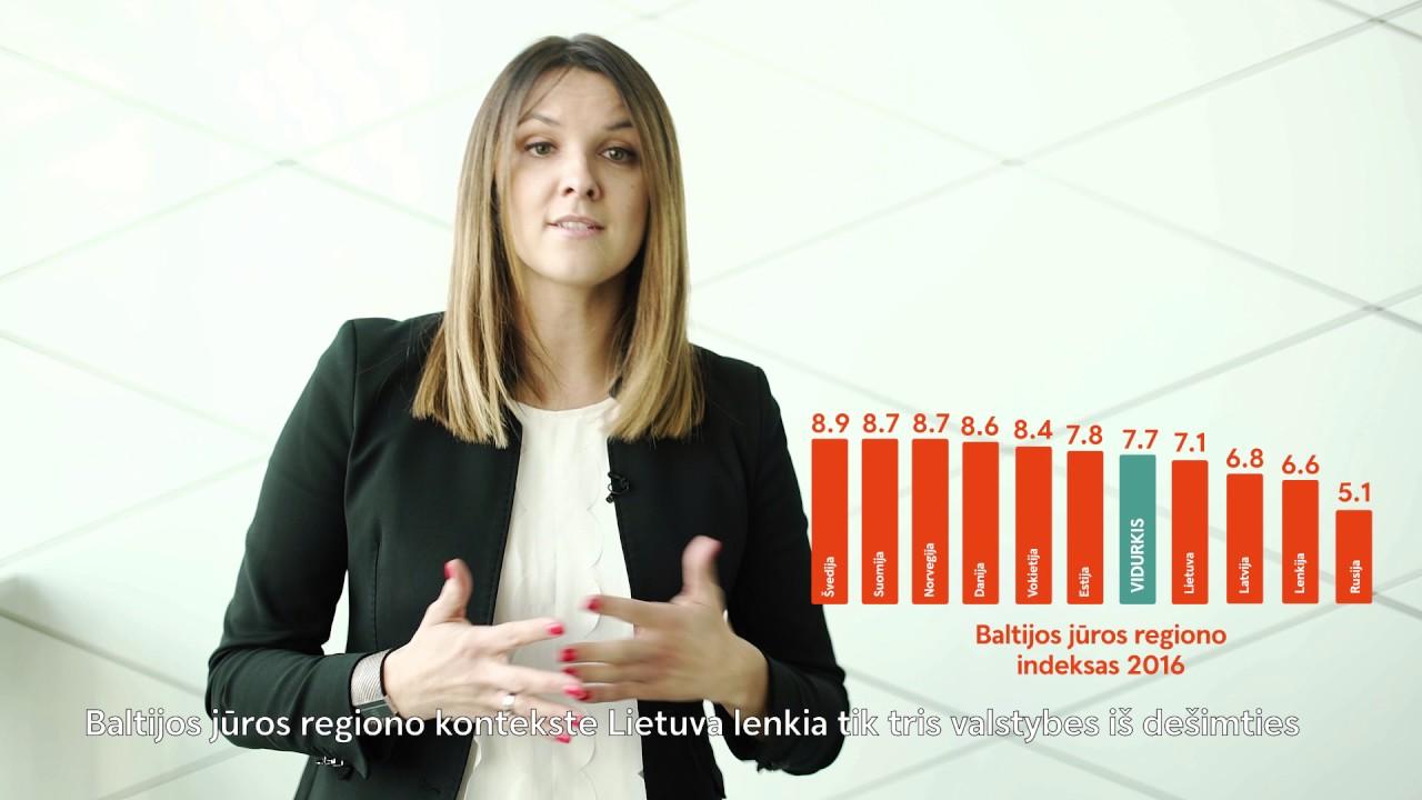 "Photo of ""Swedbank"": vangios reformos, klampus augimas, trapus konkurencingumas"