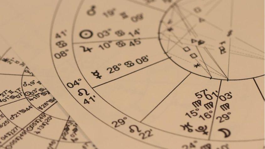 Horoskopai, Zodiako ženklai